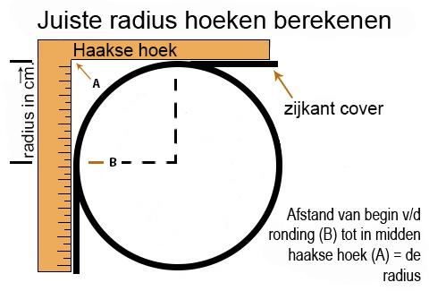 meten radius spa cover